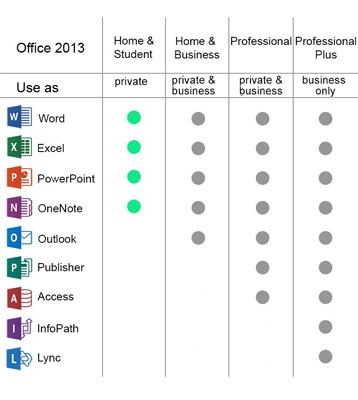 Версии Office 2013