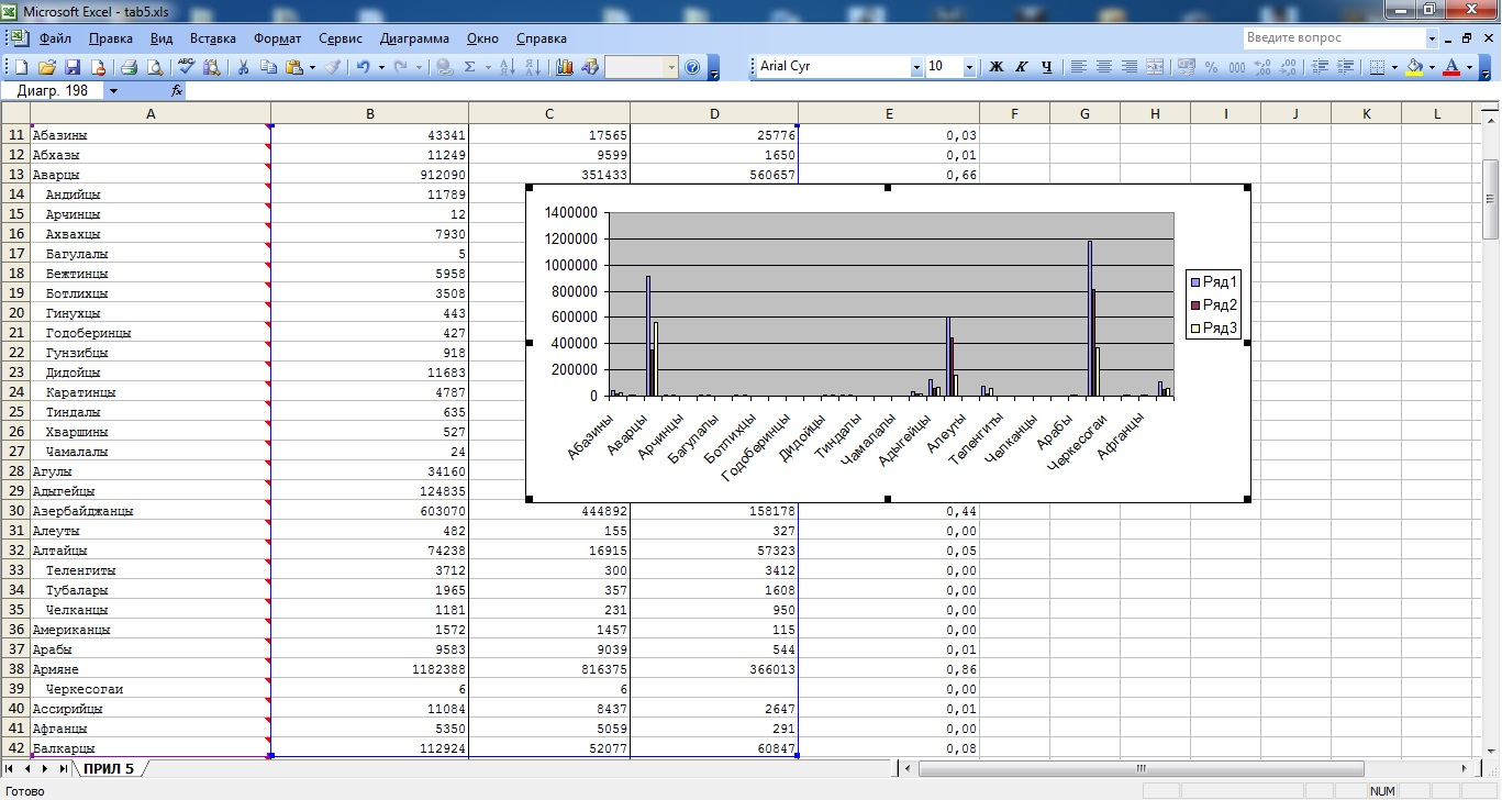 Графики Excel 2003