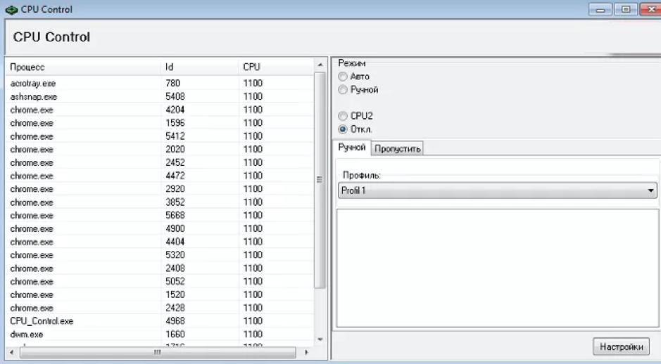 Выбор профиля CPU Control для процессов